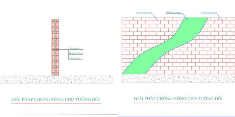 chống nóng vách tường đơn giản chống thấm nồm ẩm nhà